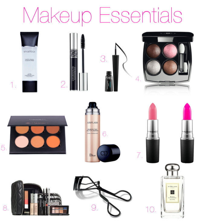 List All Permanent Cosmetics  Permanent Cosmetics from